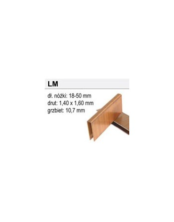 Zszywki Typ LM-40, 2700 sztuk